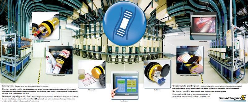 Hệ thống chuyển mẫu khí nén Sumetzberger